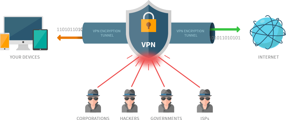 Top 5 Open-Source VPN Services for Commercial and Personal Use